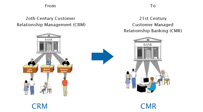 CRM-TO-CMR