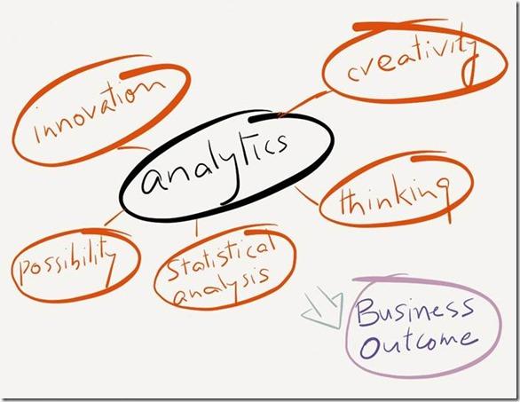 Analytics - 1