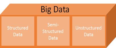 Data - 1